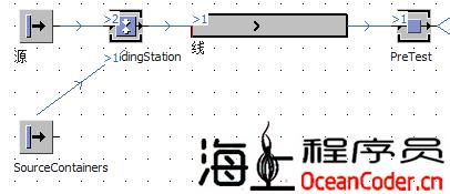 [PlantSimulation]#C004#官方入门案例学习.第三部分