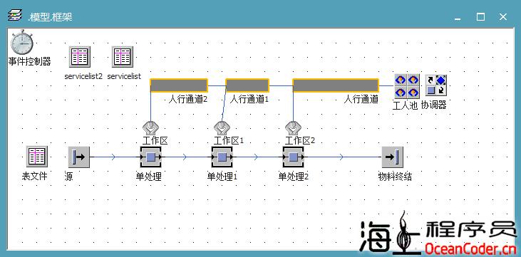 [PlantSimulation]#C012#基础组件学习-Worker-02